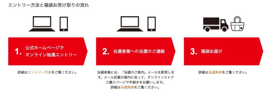 """スタバ""""2021年福袋""""のオンライン抽選の販売日時や受取期間がわかる画像"""