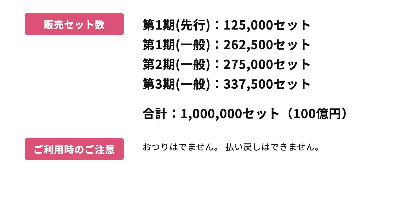 GoToイート福岡・プレミアム食事券が使える期間はいつからいつまで?価格は?画像