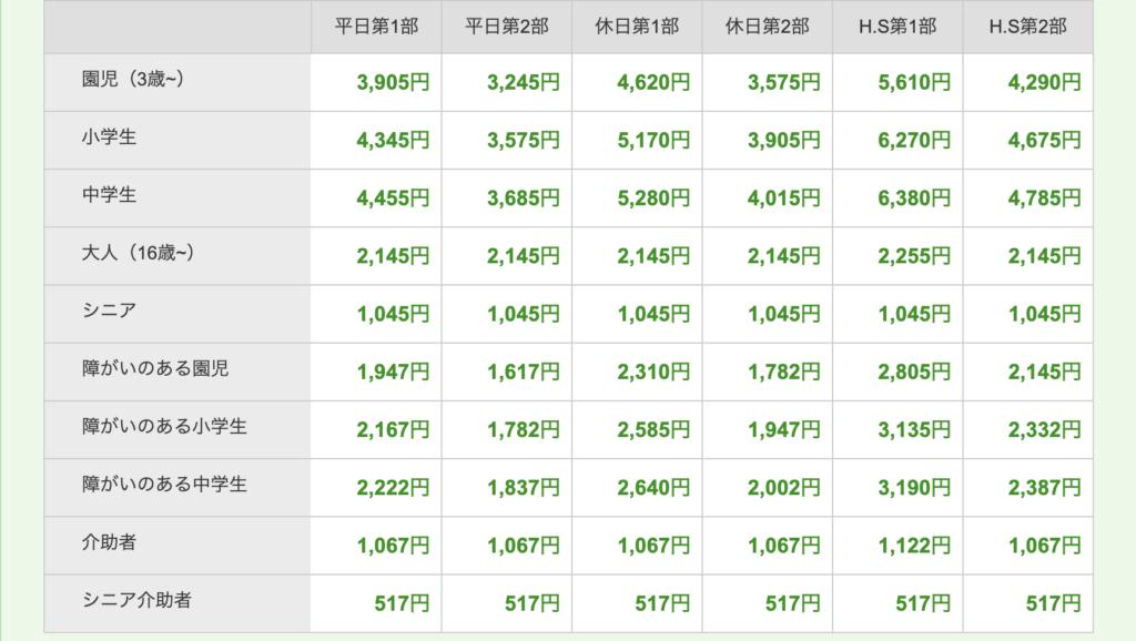 キッザニア東京の料金表画像